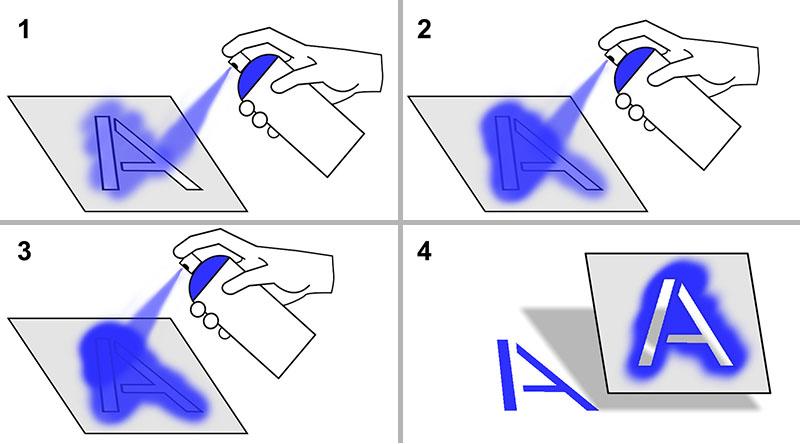 schablonen selber machen spraybar. Black Bedroom Furniture Sets. Home Design Ideas