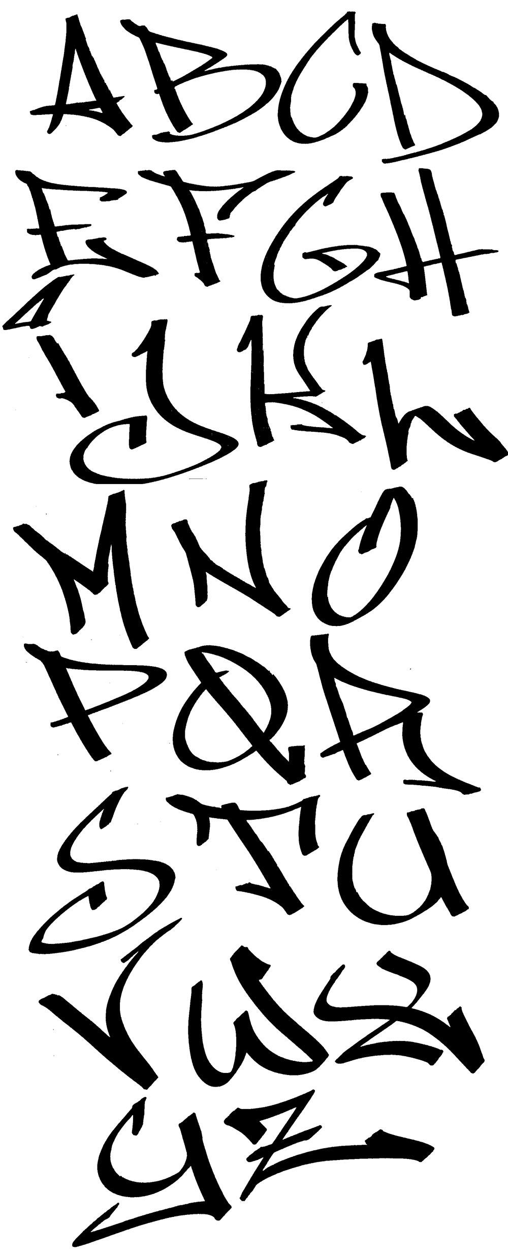 Graffiti Tutorial Taggen Für Anfänger Tag Alphabet Spraybar